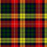 The Buchanan tartan