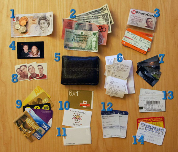 The Contents Of My Wallet