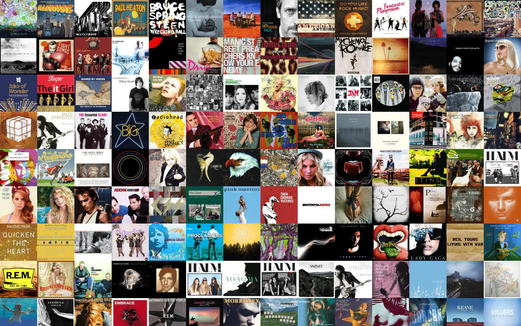 Collage Twitter Backgrounds Tumblr Bands | www.pixshark ...